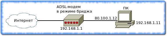 Подключение компьютер с помощью ADSL модема в режиме бриджа