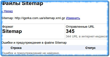 Индексация блога igorka.com.ua в google